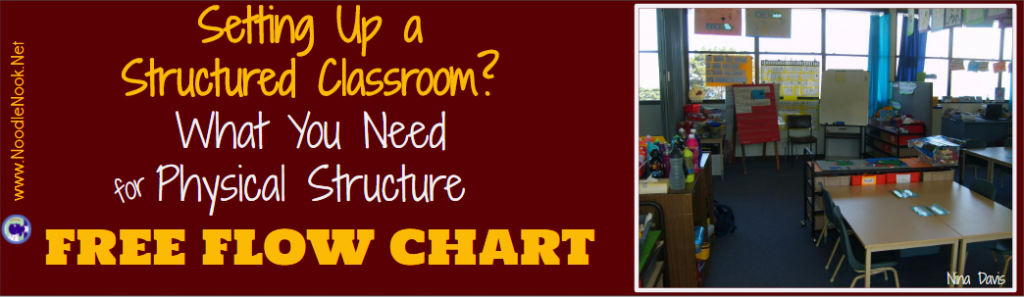 Setting up a Structured Classroom? Here's what you need for Physical Structure PLUS FREE Flow Chart!