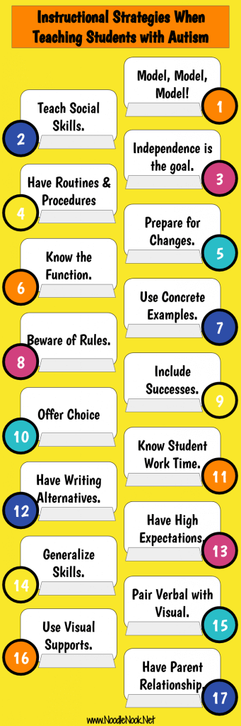 Instructional Strategies For Students With Autism Noodlenook